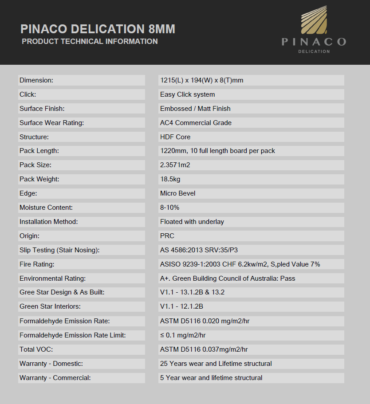 Pinaco Delication Technical Data Sheet