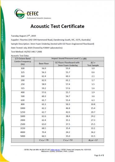 Floortex Golden foil acoustic underlay Certificate
